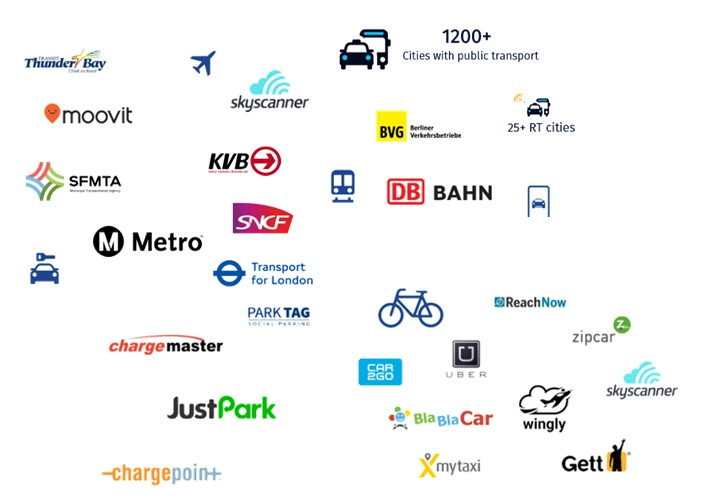 HEre WeGo PArtners