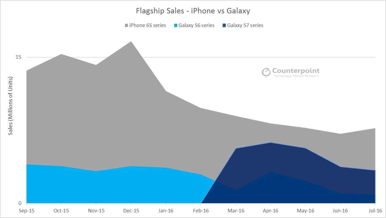 iPhones & The Crown - iPhone Himalayas