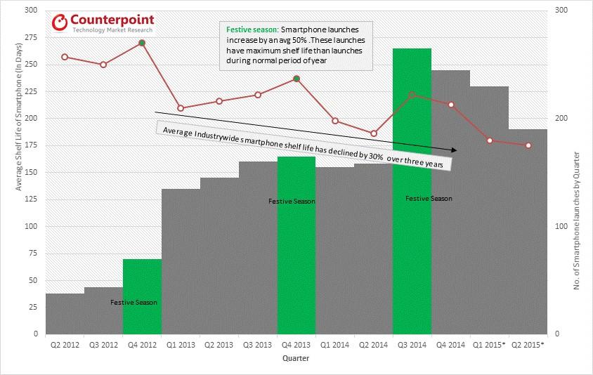 Blog_Chart