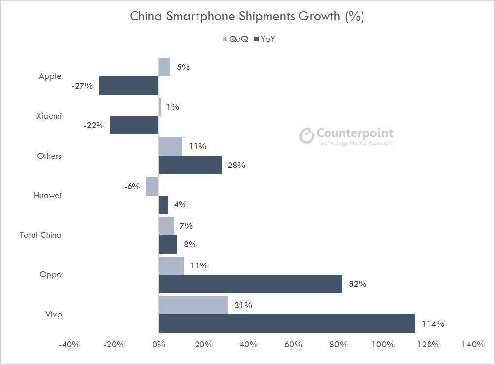 china-sp-growth-brands-q3-2016