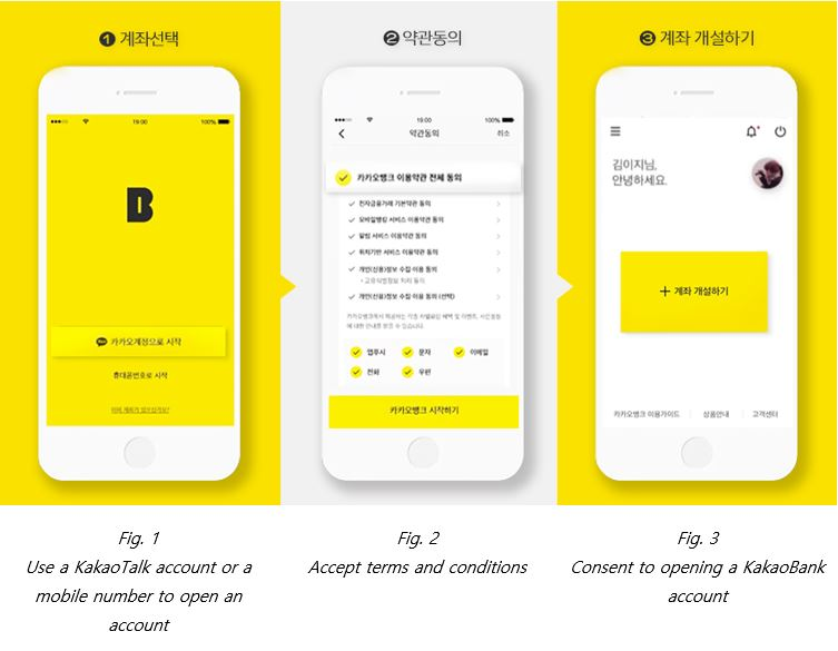 Kakao bank account opening screens