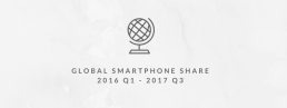 global smartphone share