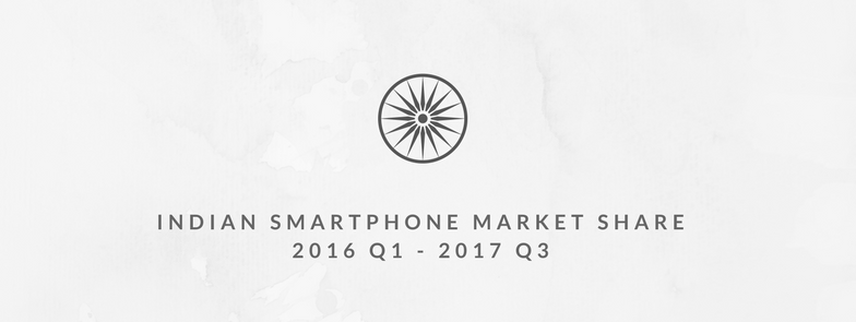 indian smartphone market share