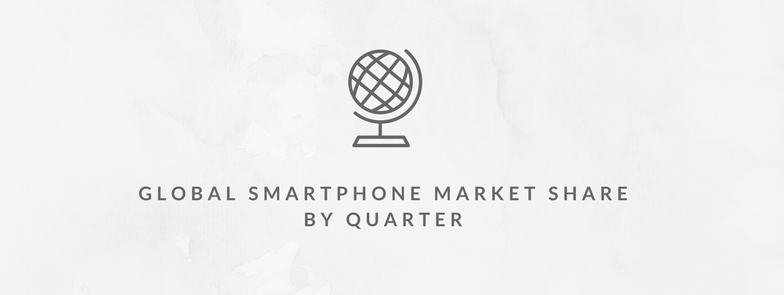 Global Smartphone Market Share: By Quarter - Counterpoint Research