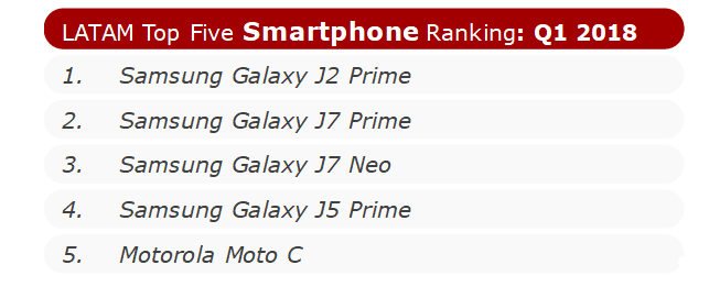 latam top five smartphone ranking