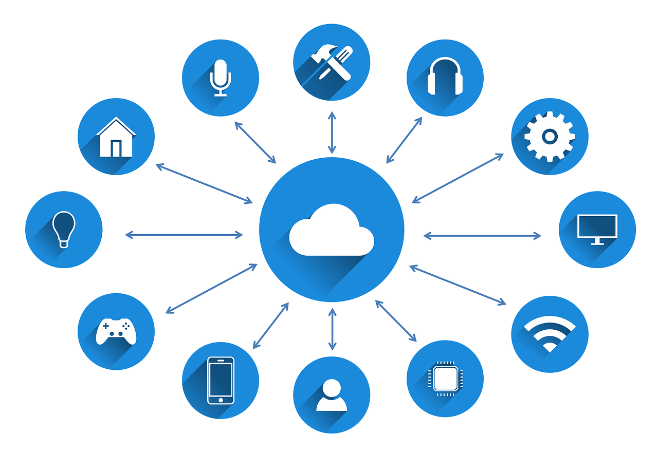 iot world counterpoint