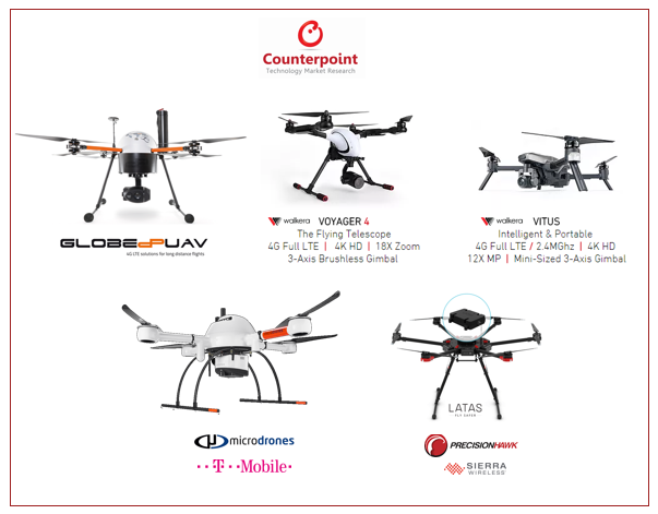 LTE Enabled Drones