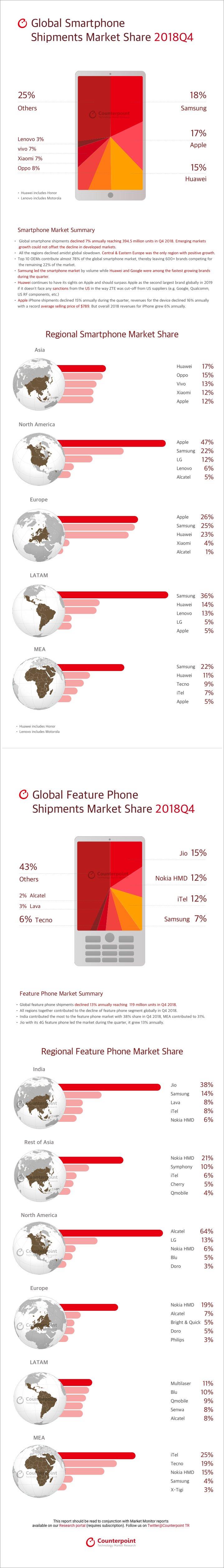 Infographic 2018_Q4