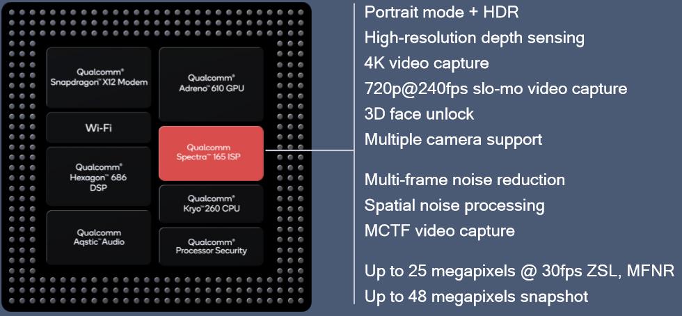 Snapdragon 730 – Premium Imaging Experiences