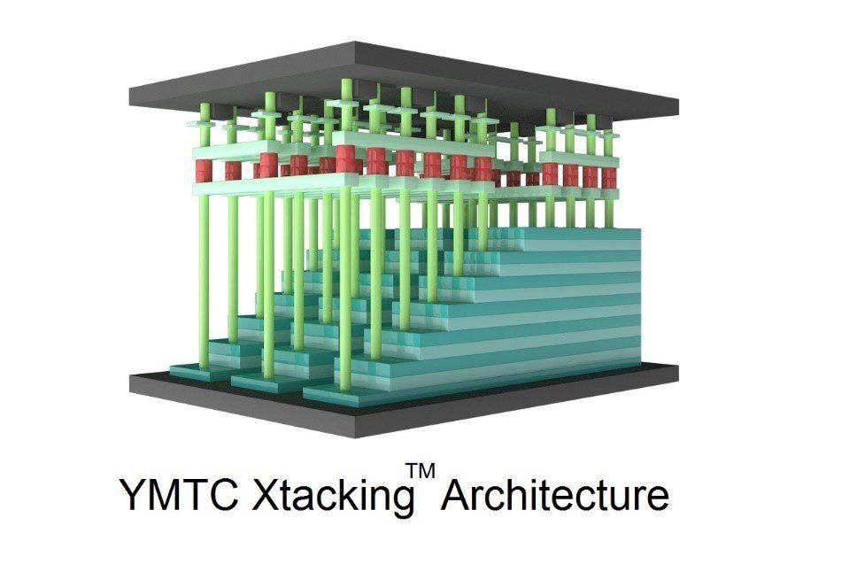 xtacking architecture