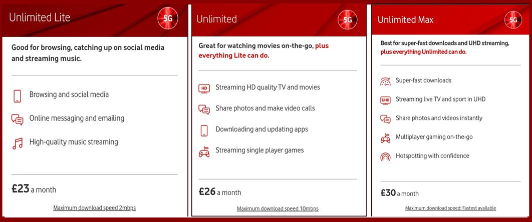 Vodafone 5G Plans