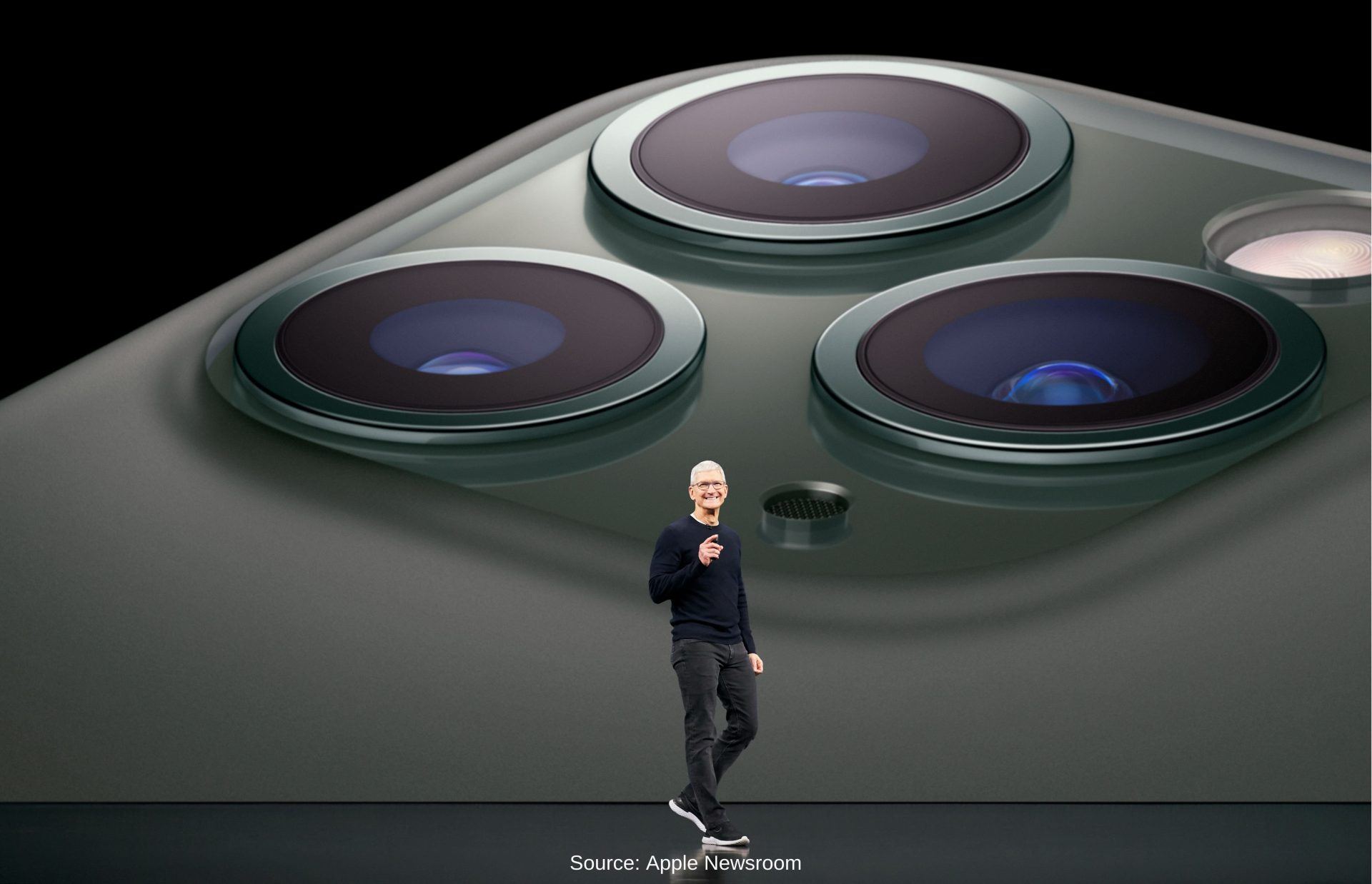 Tim Cook on stage at Apple's September 10, 2019 event.