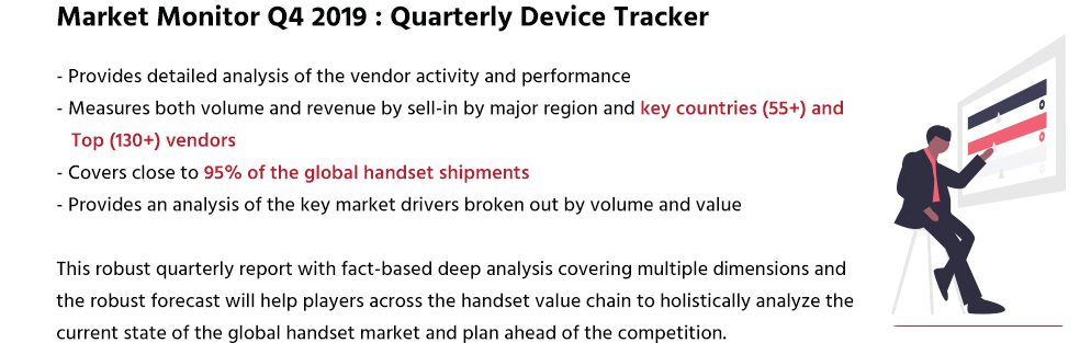 Global Smartphone Shipments: Market Monitor Q4 2019: Quarterly Device Tracker