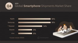 Counterpoint INFOGRAPHIC Q4-2019 Smartphone Featured Image