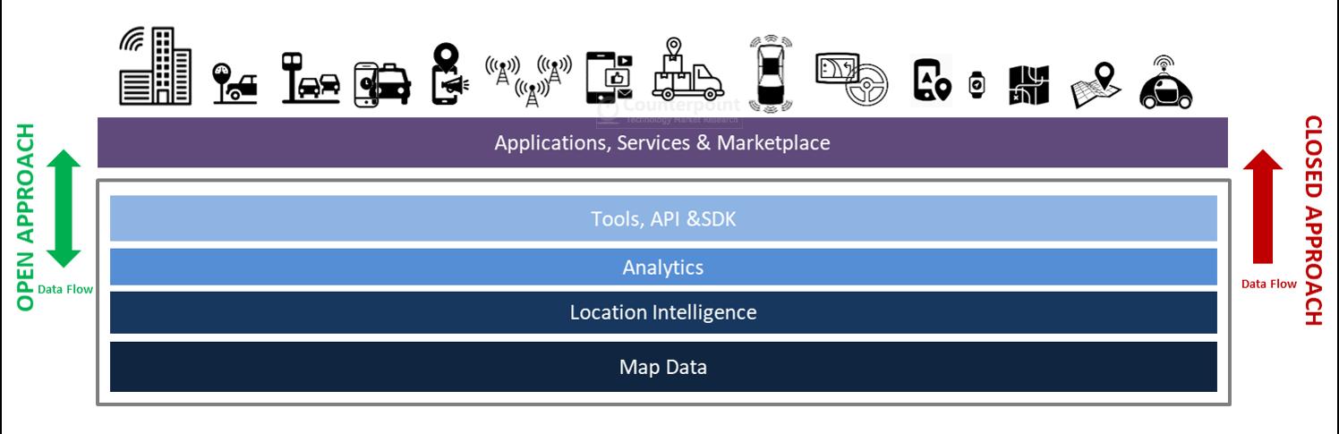 Counterpoint Open Location Platform Approach A Winning Strategy