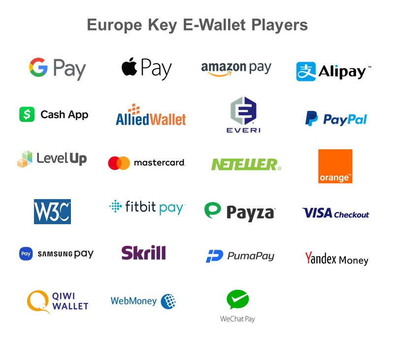 Counterpoint Europe Key E Wallet players