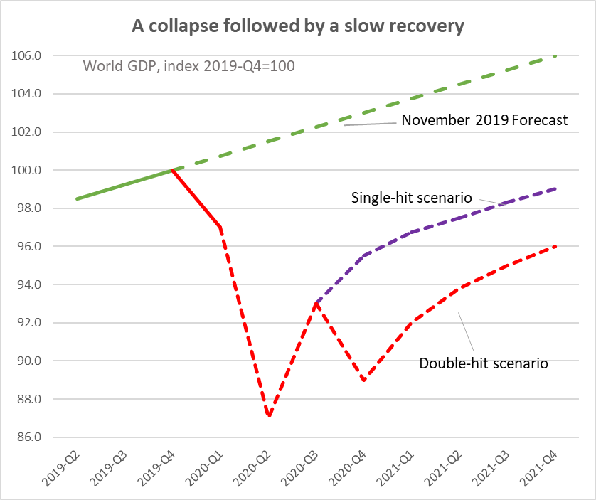 Counterpoint Research A Collapse Followed by a Slow Recovery - Counterpoint - Week 24 Update