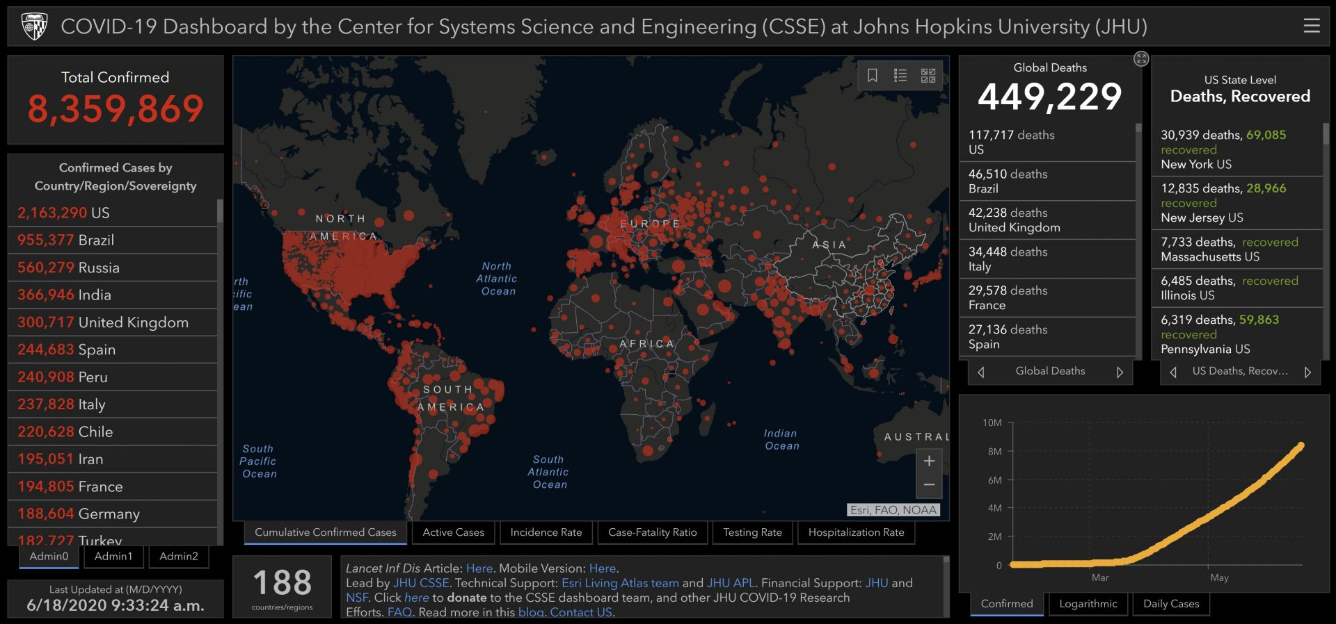 COVID-19 Dashboard by CSSE at JHU - Week 25 Update