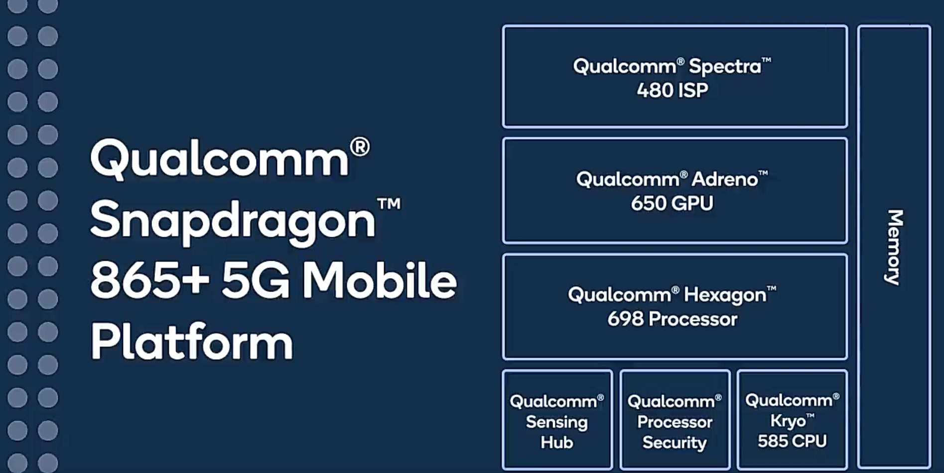 qualcomm snapdragon 865 plus specifications