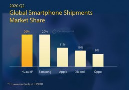 Counterpoint Infographics Q2 2020 Mobile Market Monitor