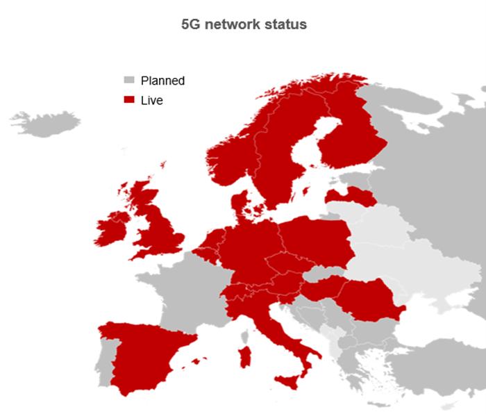 5G network status