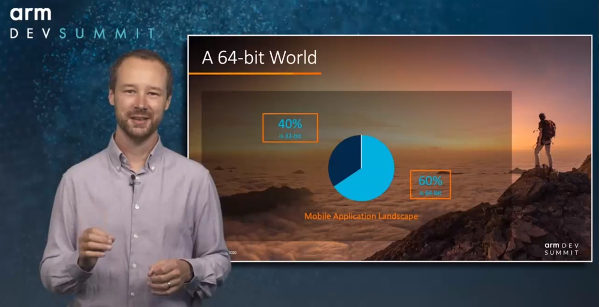 Devices: Moving to 64-bit World and CPU Roadmaps