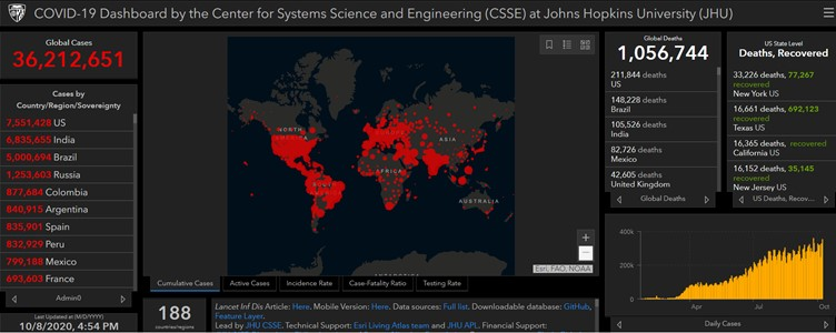 COVID19 Dashboard by the CSSE at JHU - Week 41
