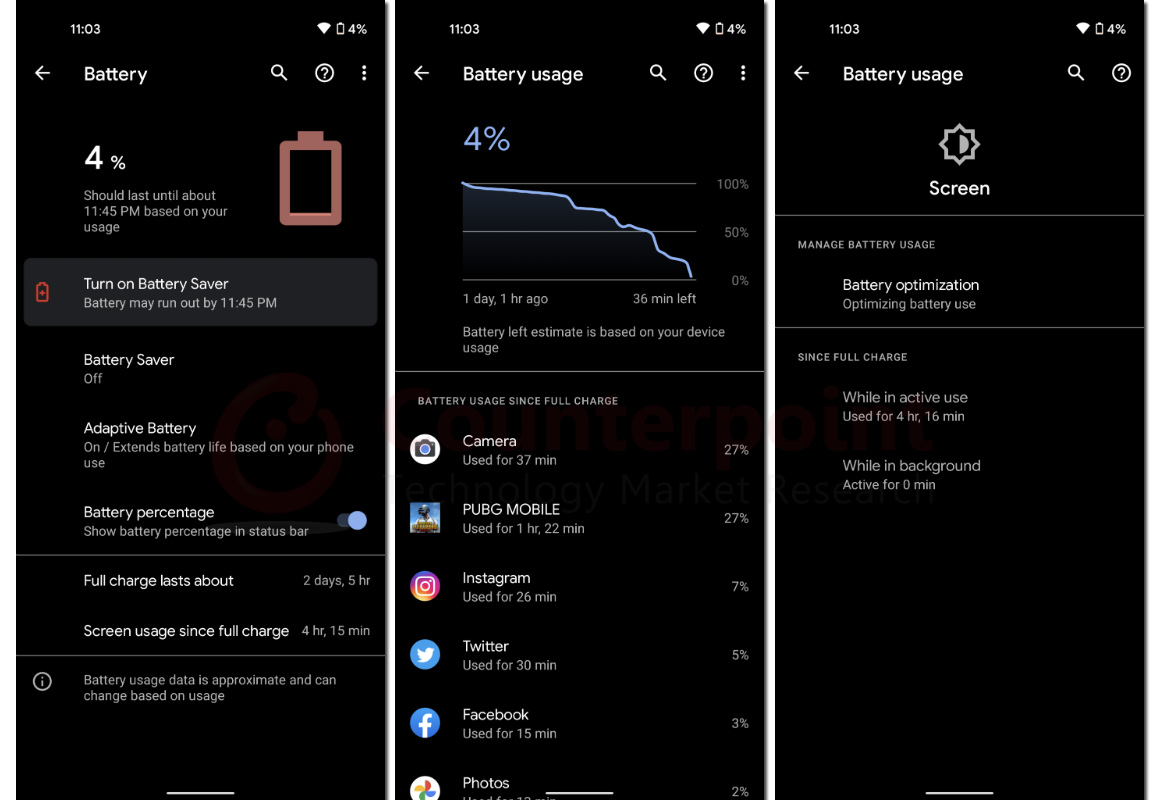 counterpoint google pixel 4a review battery life