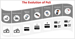 Counterpoint Research PoS Journey