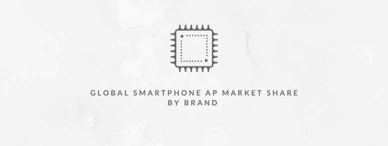 Global Smartphone AP Market Share Featured Image