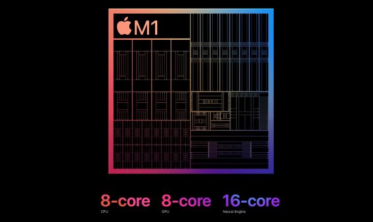 counterpoint apple m1 ipad pro soc