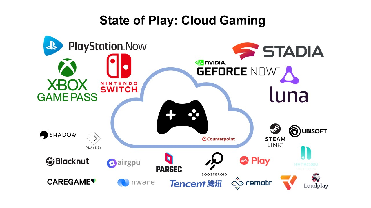 Cloud gaming competition 2021