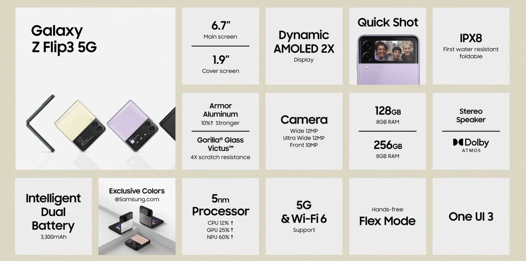 counterpoint samsung galaxy z flip 3 specifications
