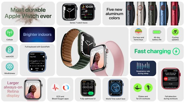 Counterpoint Apple Watch Series 7 specs and feature