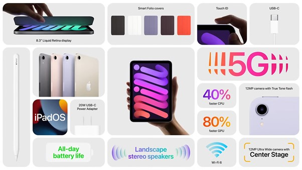 Counterpoint apple ipad mini specifications