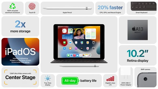Counterpoint apple ipad specifications