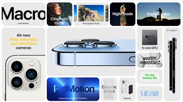 Counterpoint iphone 13 pro feature