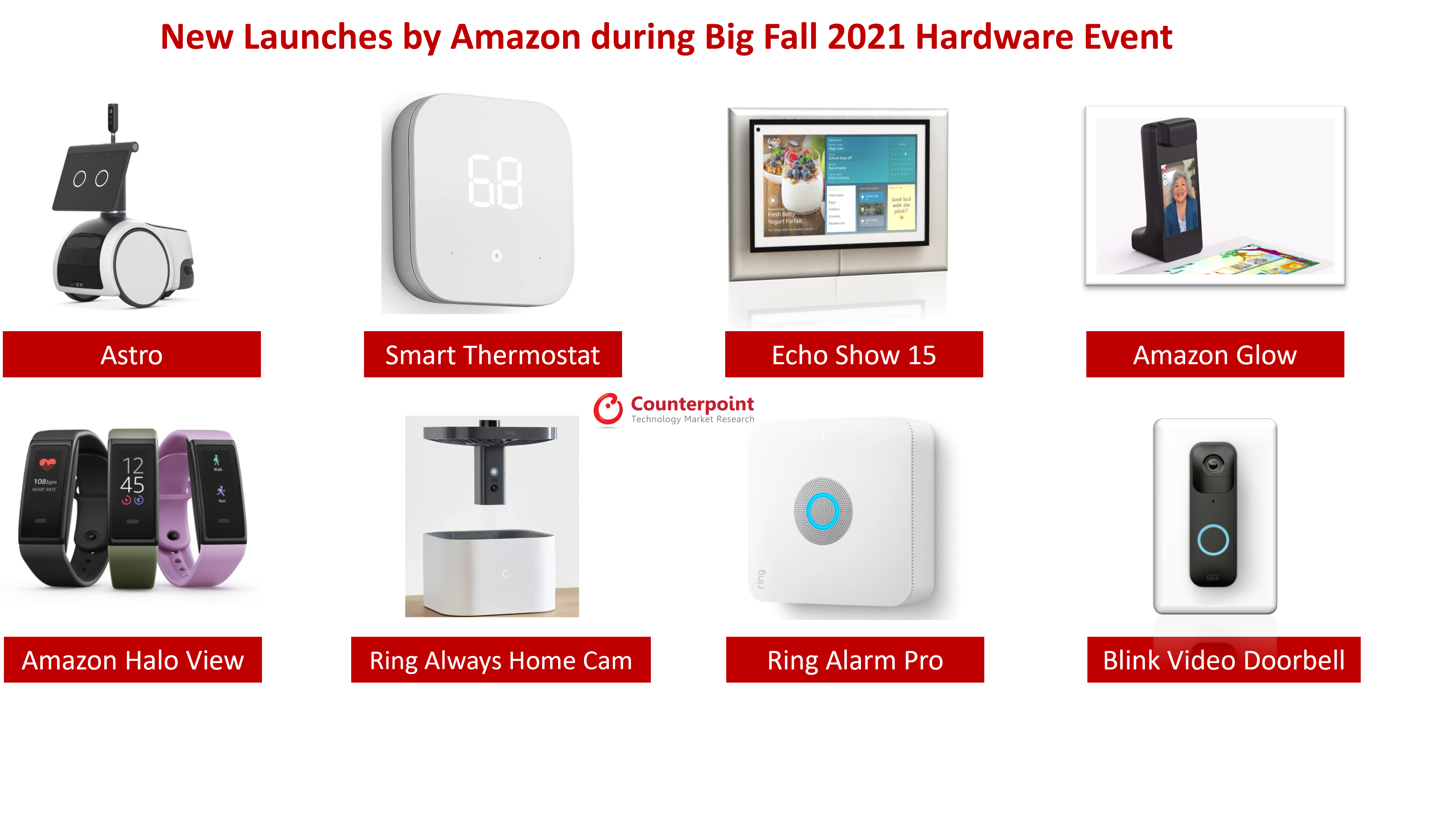 New Launches by Amazon during Big Fall 2021 Hardware Event